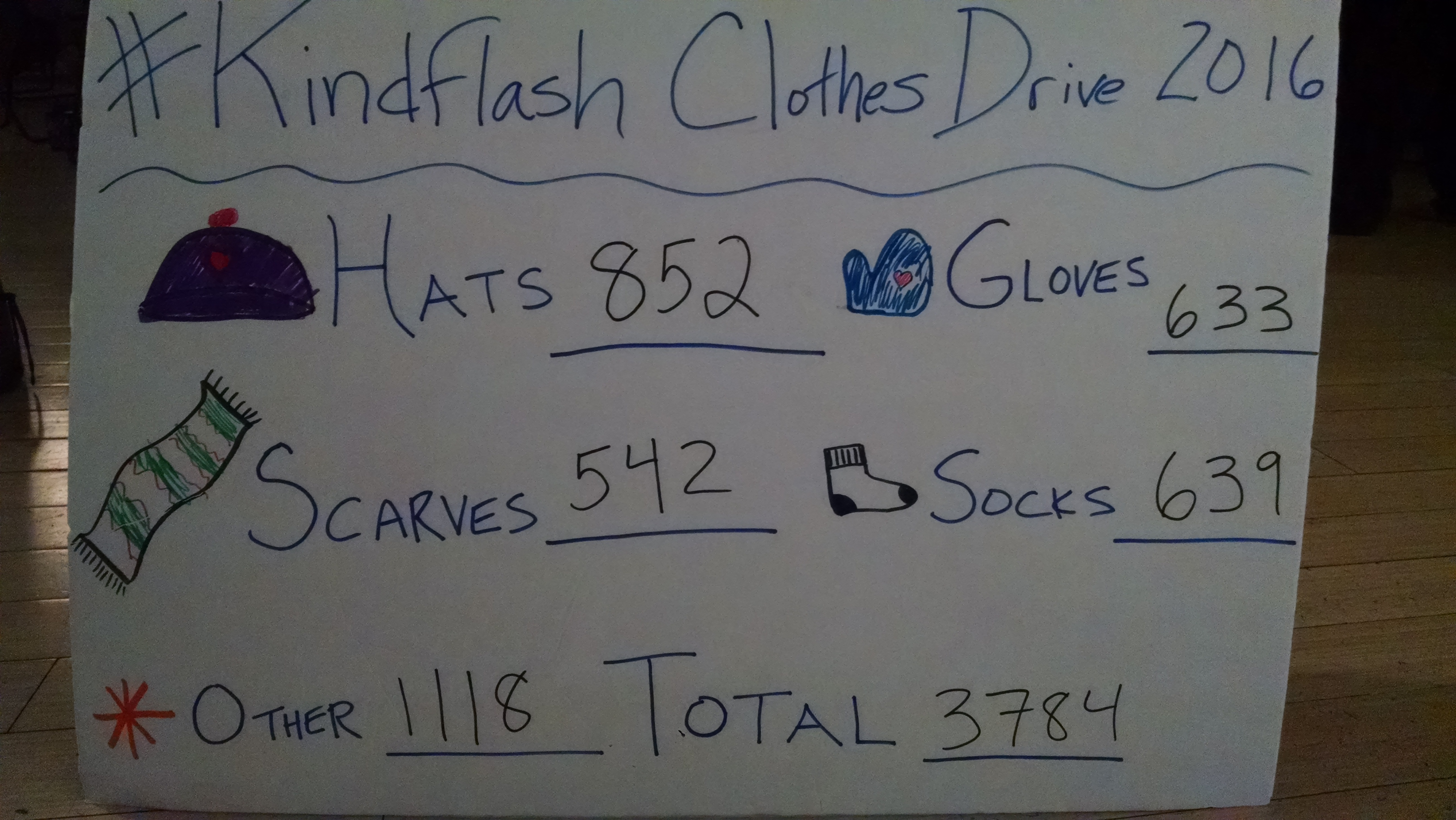 #kindflash Cincinnati is organizing a hat and coat drive for the homeless